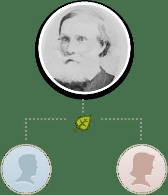 Common ancestor hint.