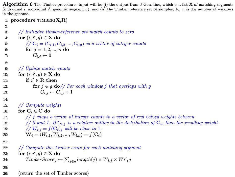 Algorithm 6