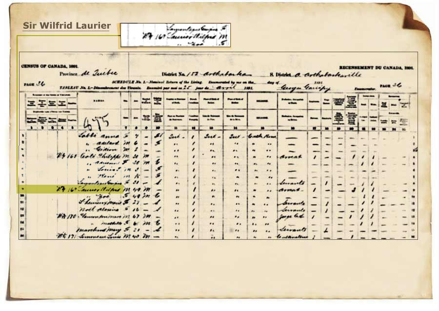 The Historical Canadian Census Collection 1851 To 1916 Ancestry