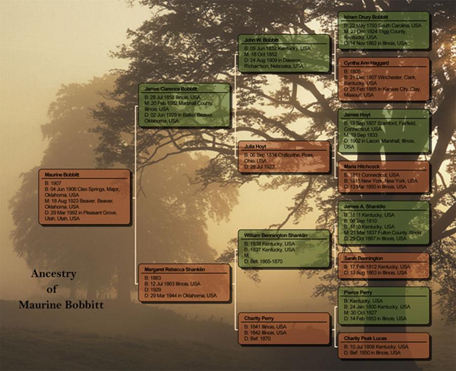 family tree template mac