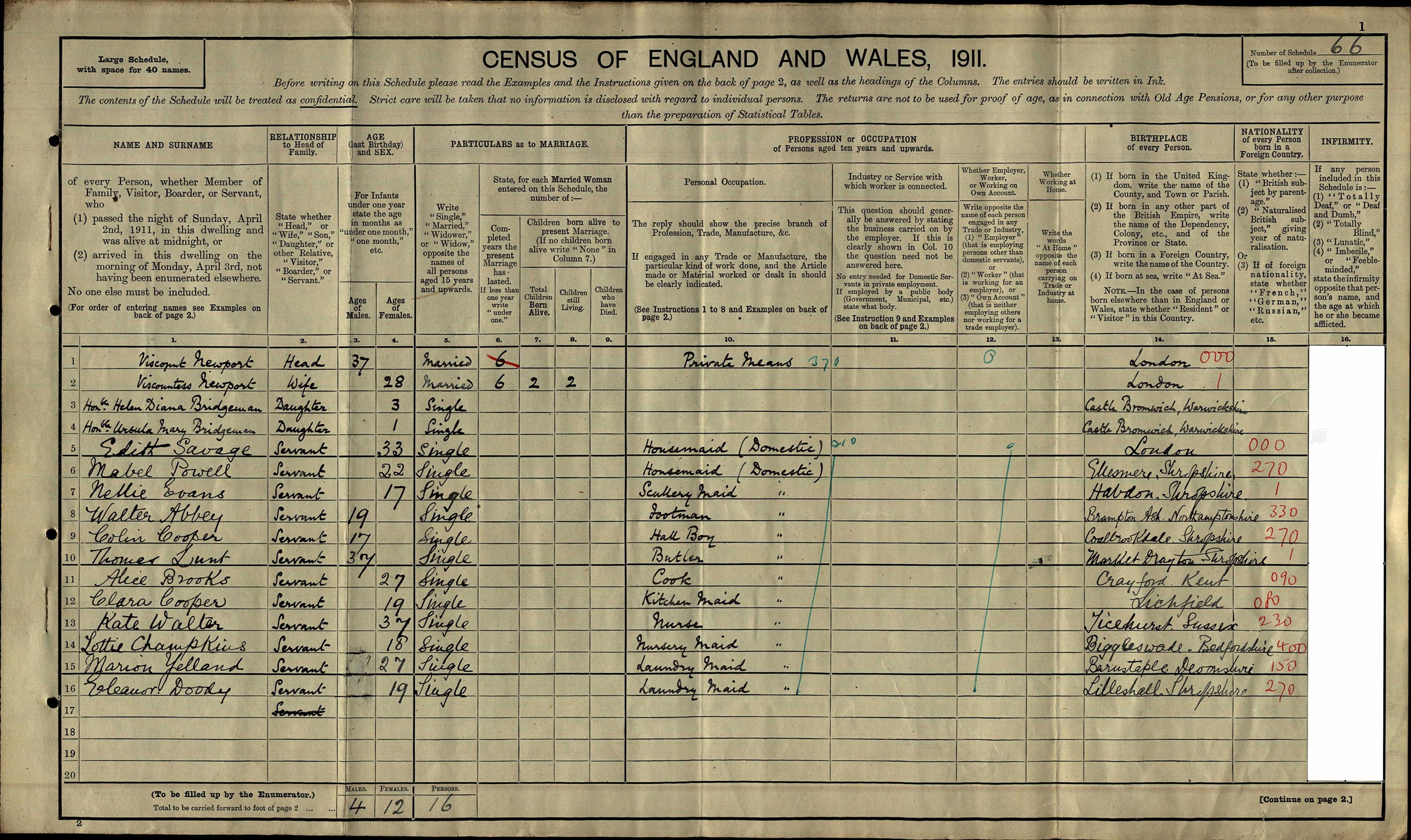 census record