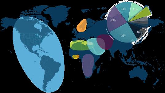 AncestryDNA® | DNA Tests for Ethnicity & Genealogy DNA Test