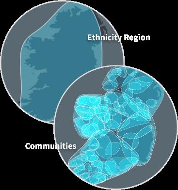 Ethnicity Region vs. Communities