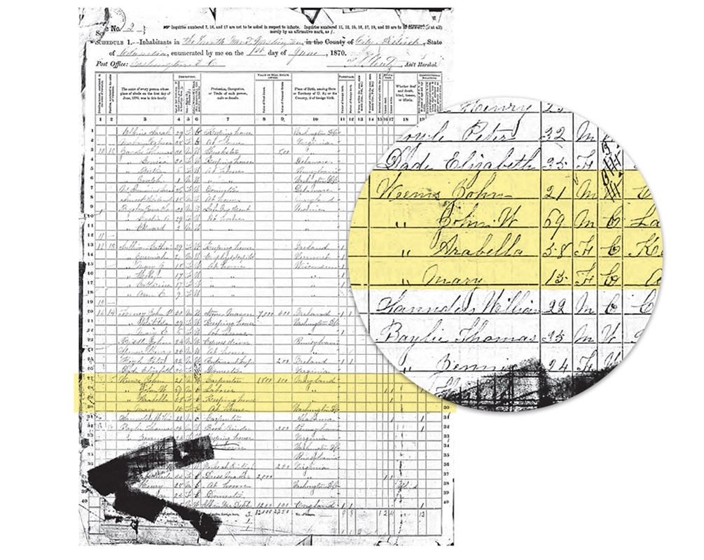 1870 U.S. census record of Weems family