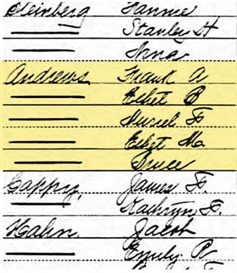 1910 U.S. census record of Frank Andrews