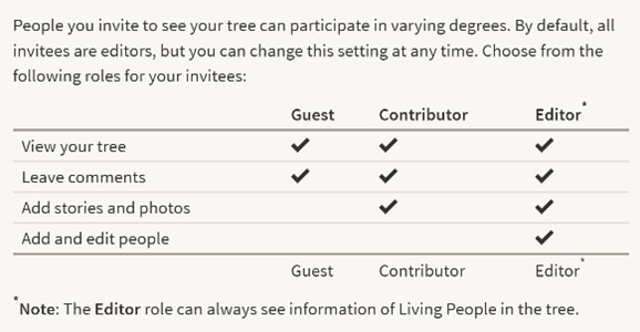 Ancestry Privacy Center