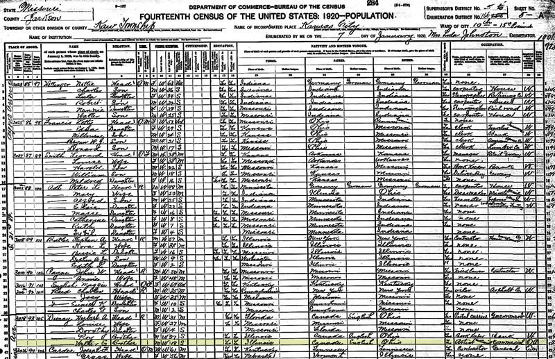 Census Records and Data | U S  Census | Ancestry