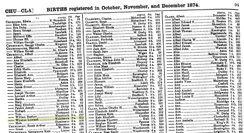 Birth Records Baptism Records Ancestry