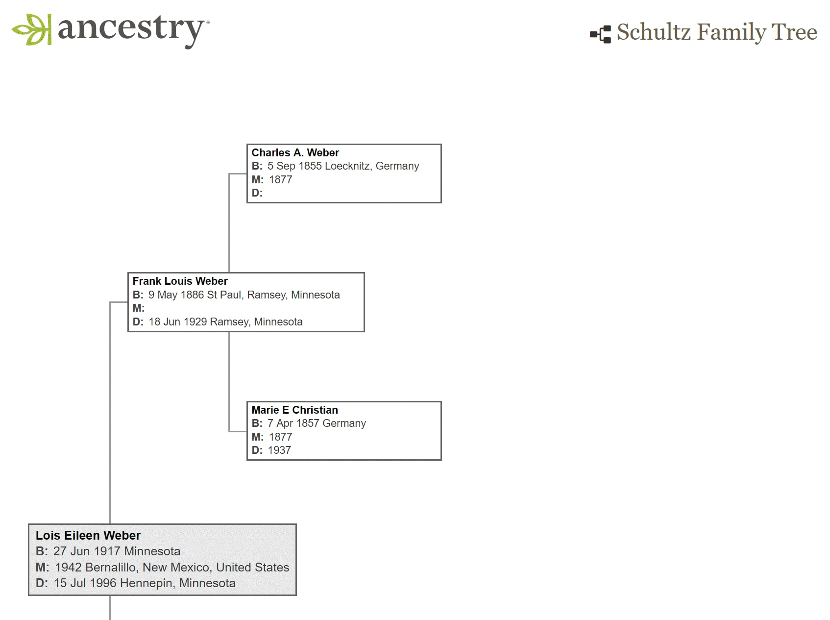 Printing A Family Tree